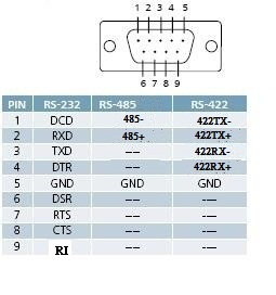 Shuttle-PC RS422 Pinout for Keyboard